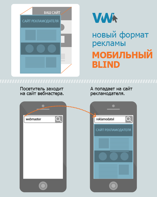 Мобильный Blind